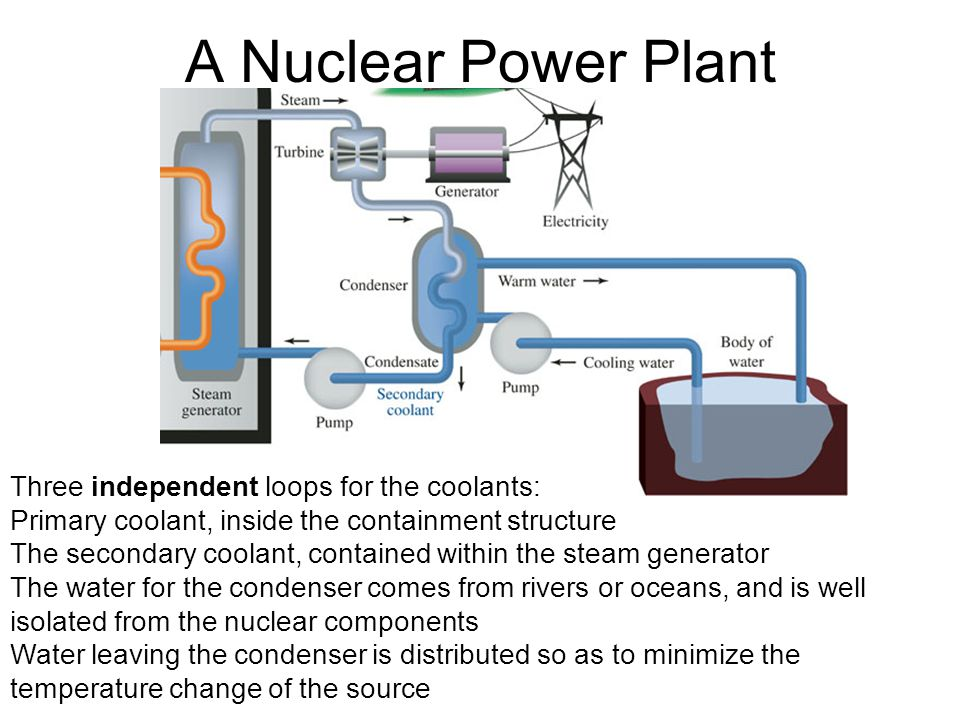 Three independent loops for the coolants: Primary coolant, inside the containment structure The secondary coolant, contained within the steam generato