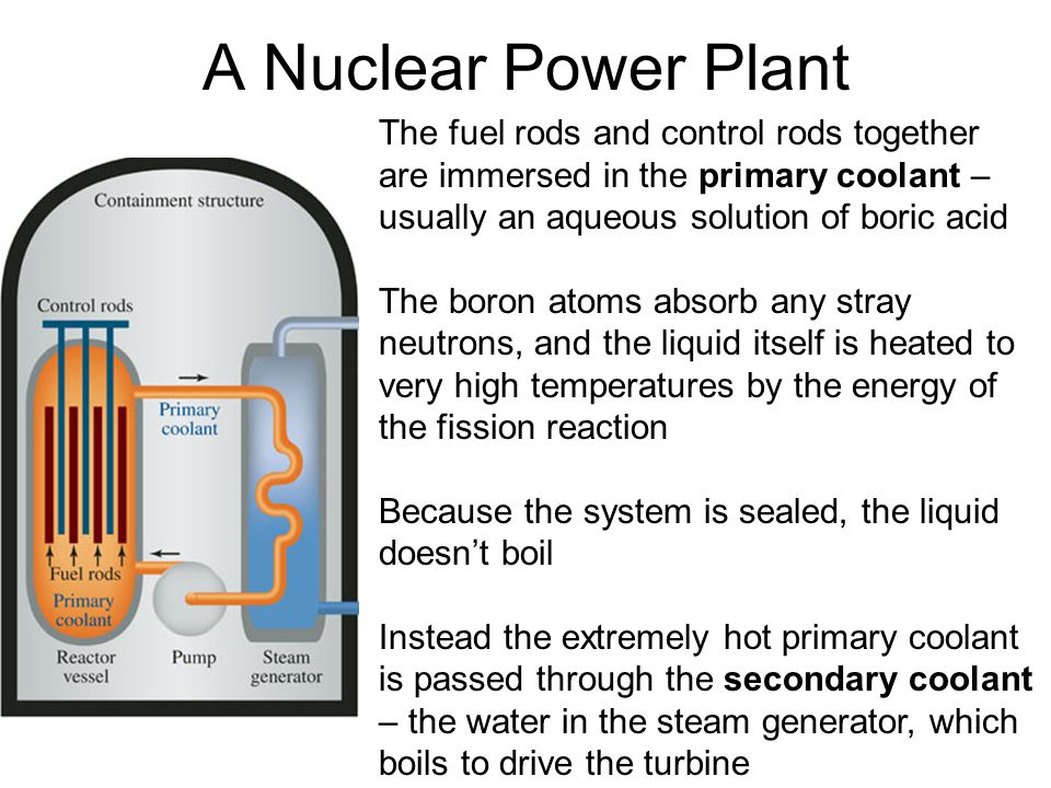 A Nuclear Power Plant The fuel rods and control rods together are immersed in the primary coolant – usually an aqueous solution of boric acid The boro