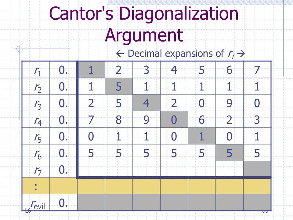 L660 Cantor's Diagonalization Argument r 1 0.1234567 r 2 0.1511111 r 3 0.2542090 r 4 0.7890623 r 5 0.0110101 r 6 0.5555555 r 7 0. : r evil 0.  Decima
