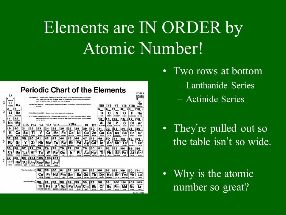 Elements are IN ORDER by Atomic Number.