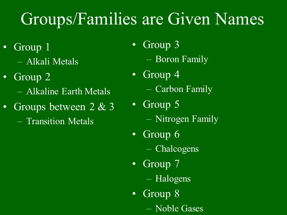 Groups/Families are Given Names Group 1 –Alkali Metals Group 2 –Alkaline Earth Metals Groups between 2 & 3 –Transition Metals Group 3 –Boron Family Gr
