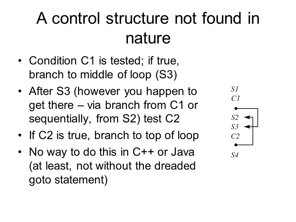 A control structure not found in nature Condition C1 is tested; if true, branch to middle of loop (S3) After S3 (however you happen to get there – via branch from C1 or sequentially, from S2) test C2 If C2 is true, branch to top of loop No way to do this in C++ or Java (at least, not without the dreaded goto statement)