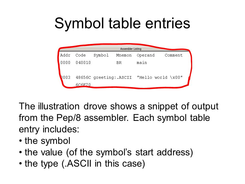 Symbol table entries The illustration drove shows a snippet of output from the Pep/8 assembler.