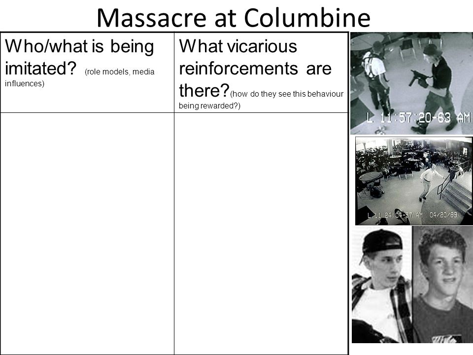 Massacre at Columbine Who/what is being imitated? (role models, media influences) What vicarious reinforcements are there? (how do they see this behav