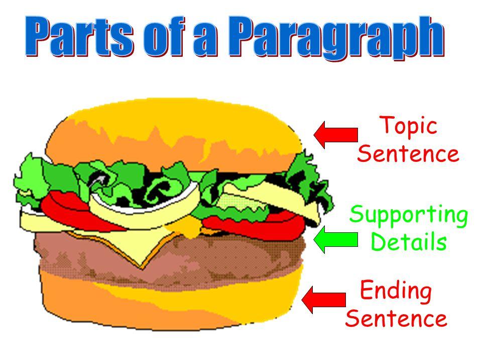Topic Sentence Supporting Details Ending Sentence