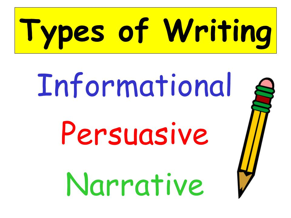 Types of Writing Informational Persuasive Narrative