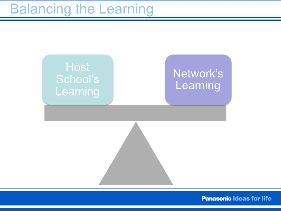Balancing the Learning Host School's Learning Network's Learning