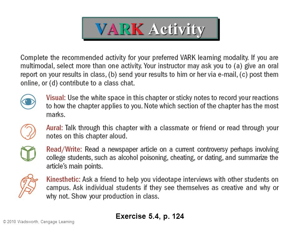 © 2010 Wadsworth, Cengage Learning VARK Activity Exercise 5.4, p. 124