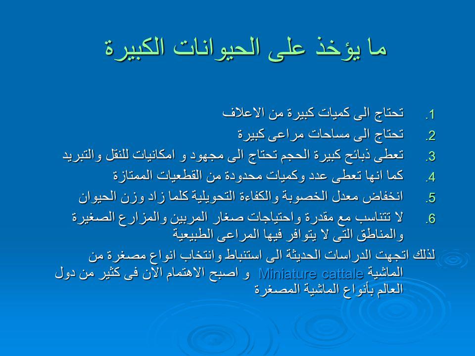 الانتخاب المتواصل لإنتاج الابقار المصغرة اعداد م.ز/محمد ممدوح أحمد