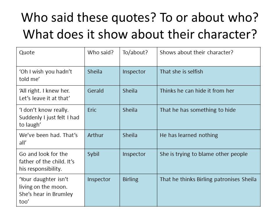 Who said these quotes? To or about who? What does it show about their character? QuoteWho said?To/about?Shows about their character? 'Oh I wish you ha