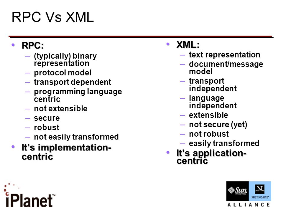 App Vs Implementation Implementation ApplApplicaticationionApplApplicaticationion XML RPC RDBMS