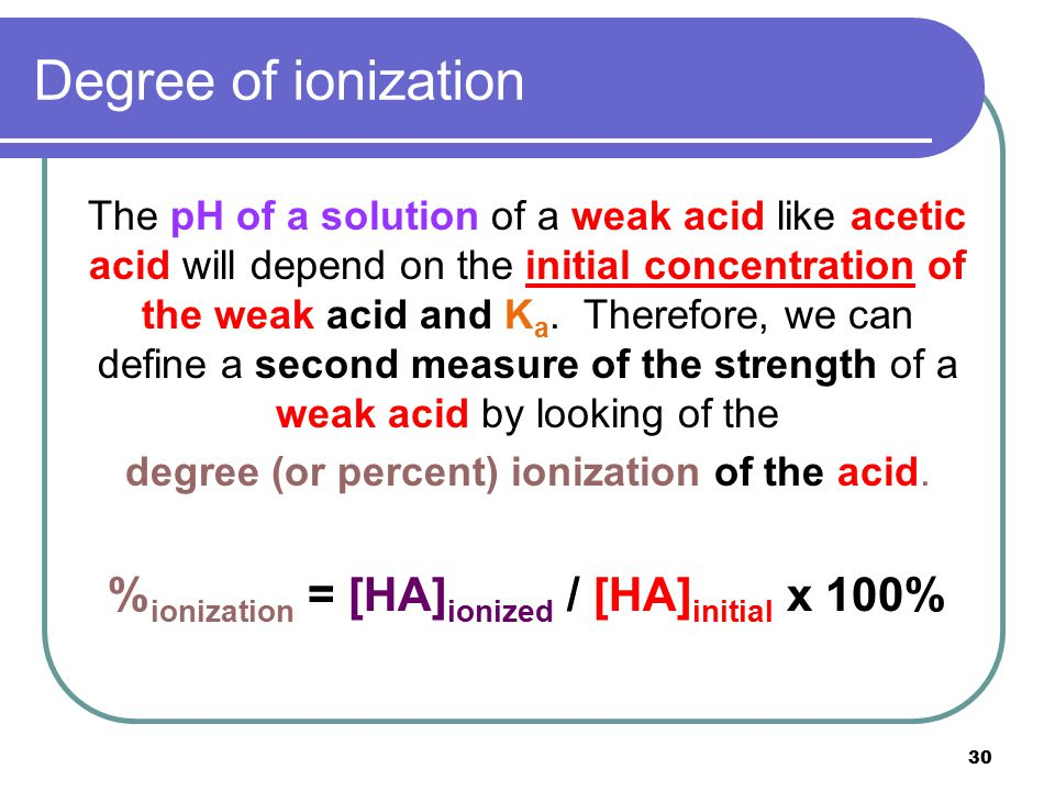 30 Degree of ionization The pH of a solution of a weak acid like acetic acid will depend on the initial concentration of the weak acid and K a. Theref