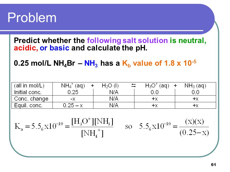61 Problem Predict whether the following salt solution is neutral, acidic, or basic and calculate the pH. 0.25 mol/L NH 4 Br – NH 3 has a K b value of