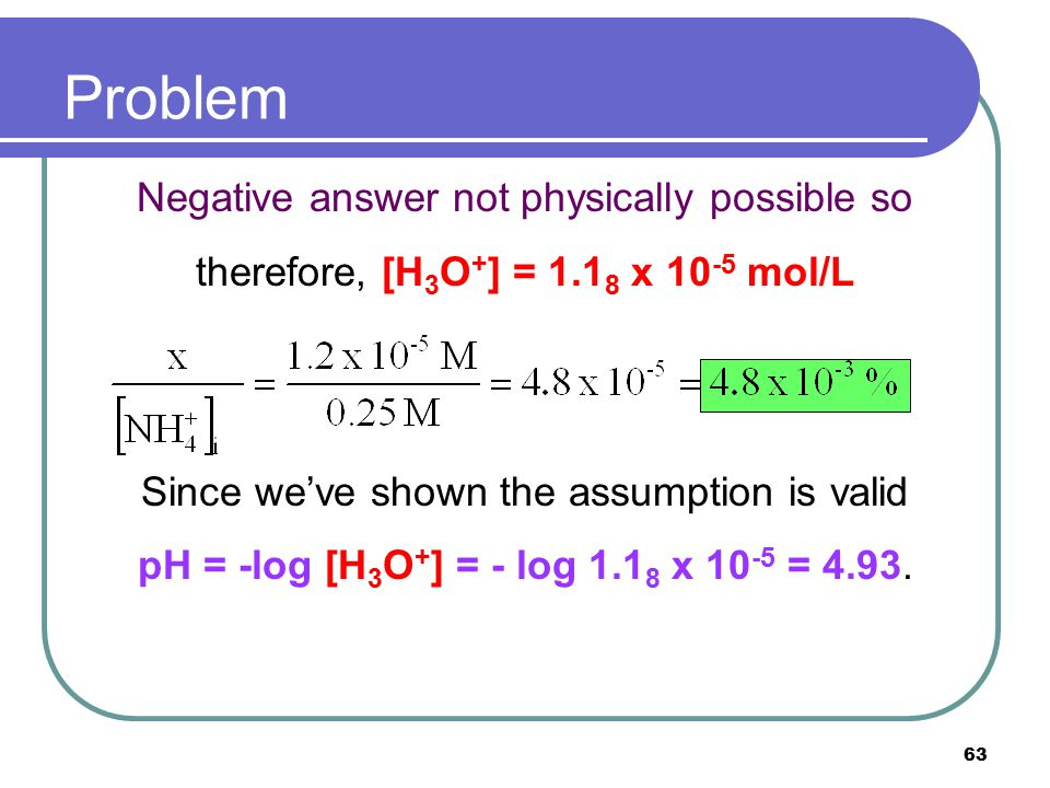 63 Problem Negative answer not physically possible so therefore, [H 3 O + ] = 1.1 8 x 10 -5 mol/L Since we've shown the assumption is valid pH = -log