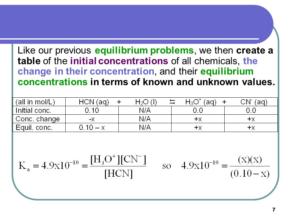 7 Like our previous equilibrium problems, we then create a table of the initial concentrations of all chemicals, the change in their concentration, an