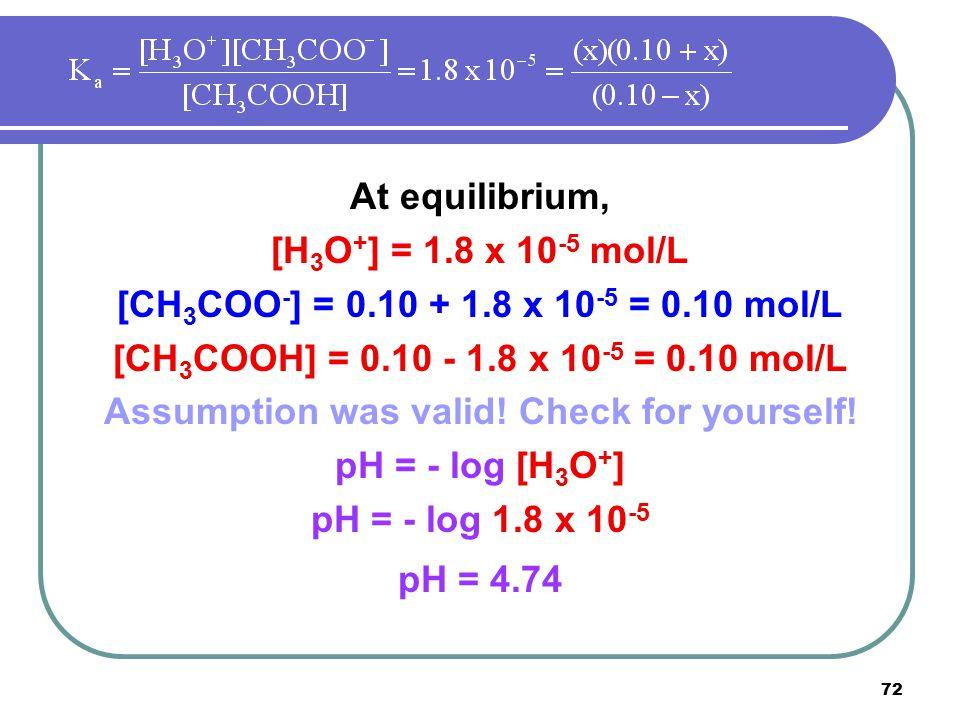72 At equilibrium, [H 3 O + ] = 1.8 x 10 -5 mol/L [CH 3 COO - ] = 0.10 + 1.8 x 10 -5 = 0.10 mol/L [CH 3 COOH] = 0.10 - 1.8 x 10 -5 = 0.10 mol/L Assumption was valid.