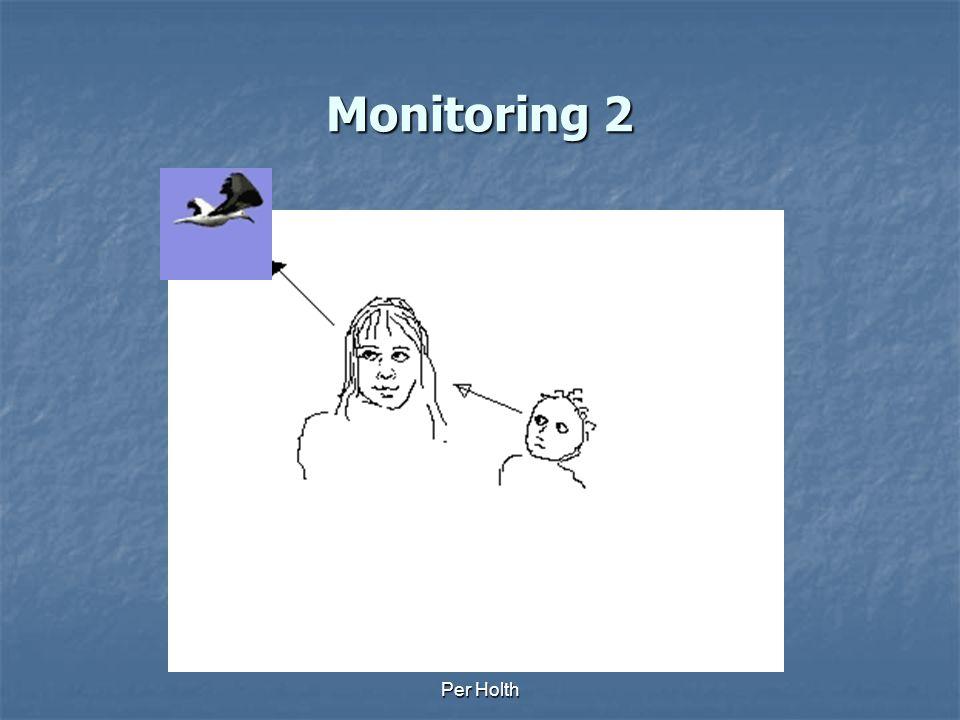 Monitoring 1