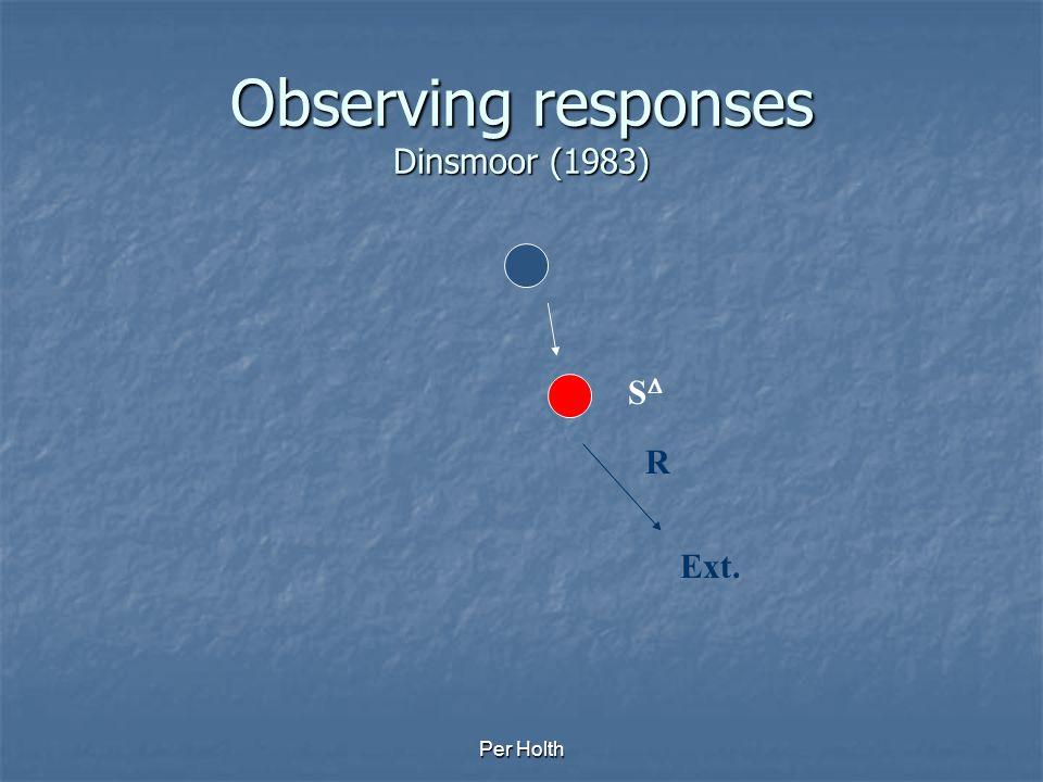 Per Holth Observing responses Dinsmoor (1983) Reinf. SDSD R