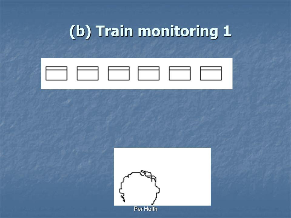 Per Holth (a) Train Gaze following 5