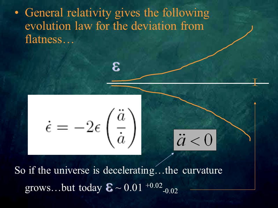 General relativity gives the following evolution law for the deviation from flatness…  So if the universe is decelerating…the curvature grows…but today  ~ 0.01 +0.02 -0.02 