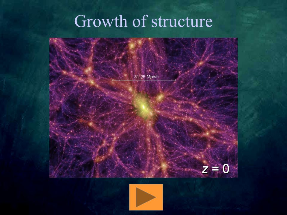 Growth of structure