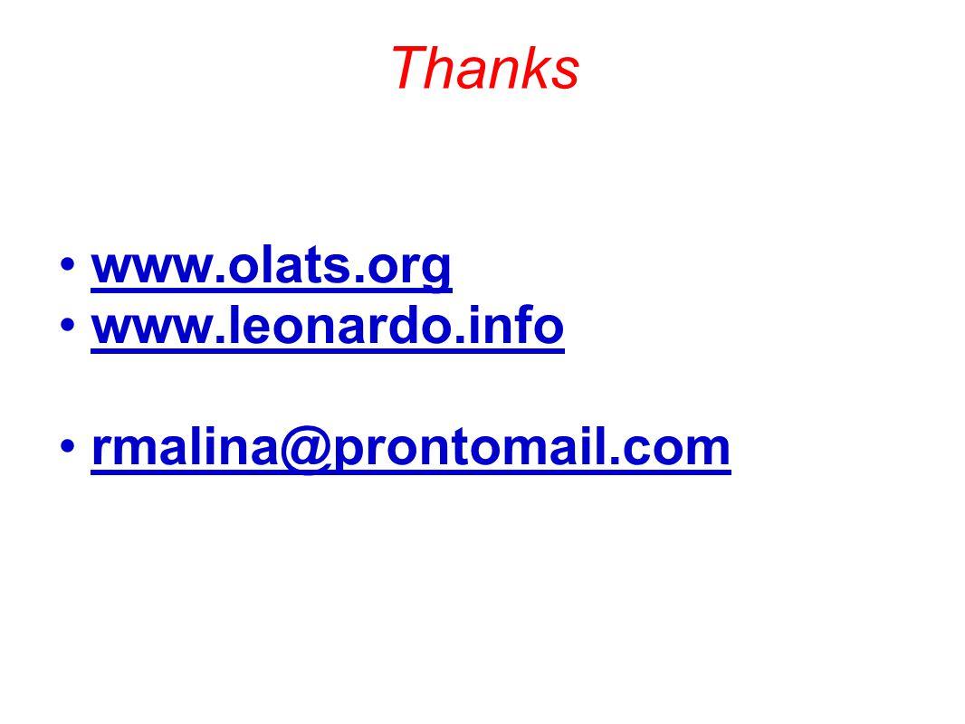 Thanks www.olats.org www.leonardo.info rmalina@prontomail.com