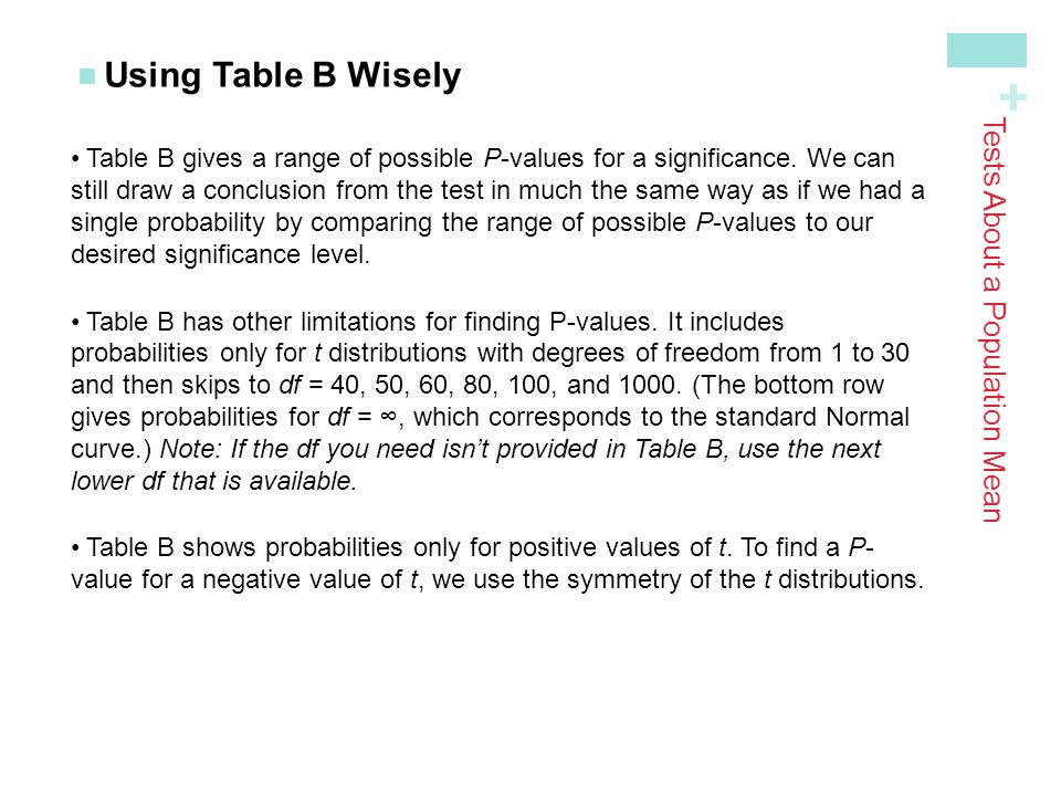 + Using Table B Wisely Tests About a Population Mean Table B gives a range of possible P-values for a significance. We can still draw a conclusion fro
