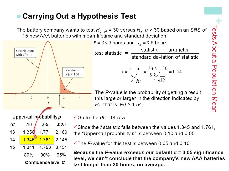 + Section 9.3 Tests About a Population Mean Very small differences can be highly significant (small P-value) when a test is based on a large sample.