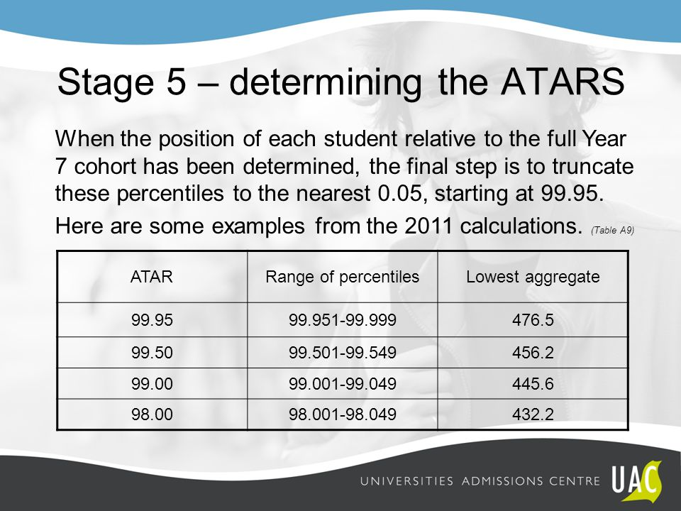 Stage 5 – determining the ATARS When the position of each student relative to the full Year 7 cohort has been determined, the final step is to truncate these percentiles to the nearest 0.05, starting at 99.95.