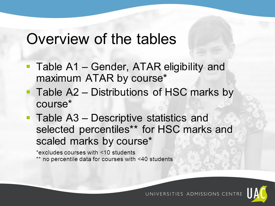 Overview of the tables  Table A1 – Gender, ATAR eligibility and maximum ATAR by course*  Table A2 – Distributions of HSC marks by course*  Table A3 – Descriptive statistics and selected percentiles** for HSC marks and scaled marks by course* *excludes courses with <10 students ** no percentile data for courses with <40 students