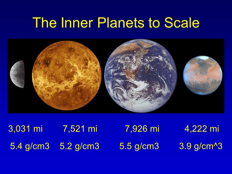 The Inner Planets to Scale 3,031 mi 7,521 mi 7,926 mi 4,222 mi 5.4 g/cm3 5.2 g/cm3 5.5 g/cm3 3.9 g/cm^3
