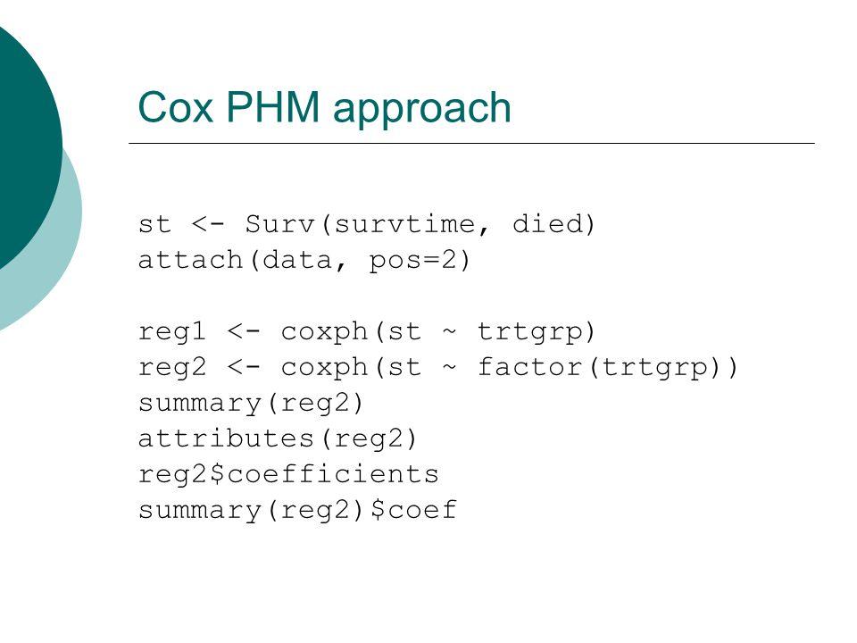 Cox PHM approach st <- Surv(survtime, died) attach(data, pos=2) reg1 <- coxph(st ~ trtgrp) reg2 <- coxph(st ~ factor(trtgrp)) summary(reg2) attributes(reg2) reg2$coefficients summary(reg2)$coef