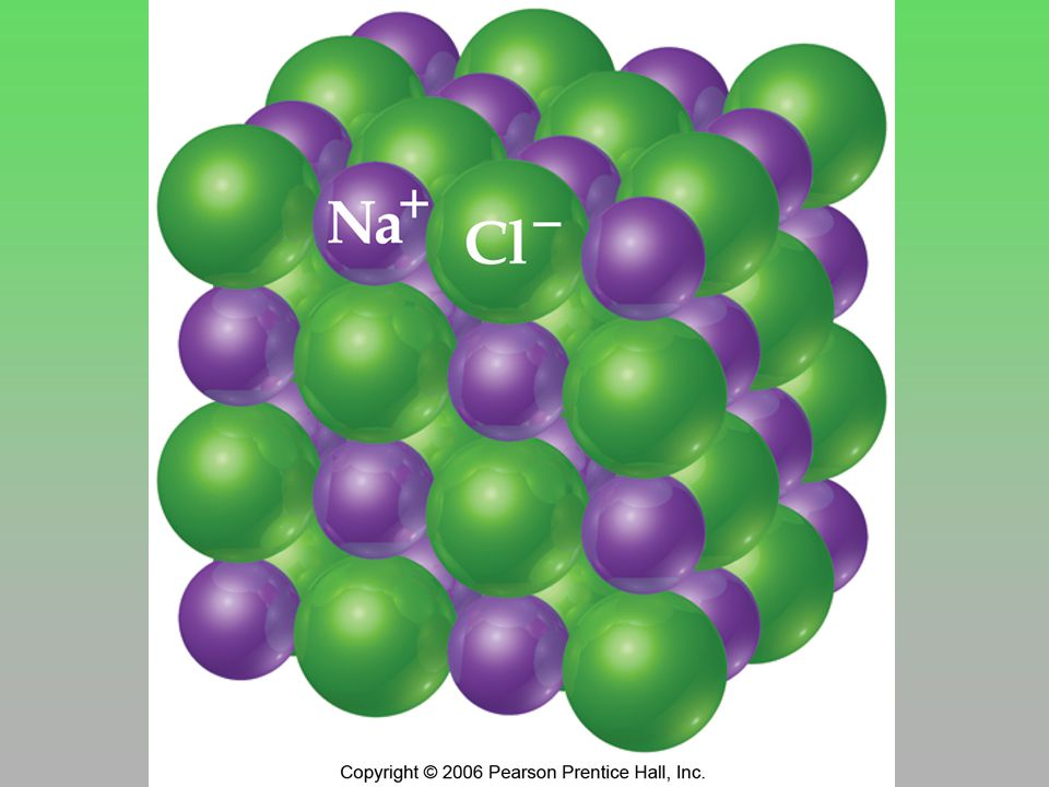 Ionic Compounds The ionic compound magnesium chloride contains magnesium cations (Mg 2+ ) and chloride ions (Cl - ).