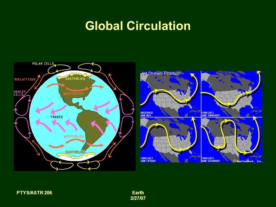 PTYS/ASTR 206Earth 2/27/07 Global Circulation