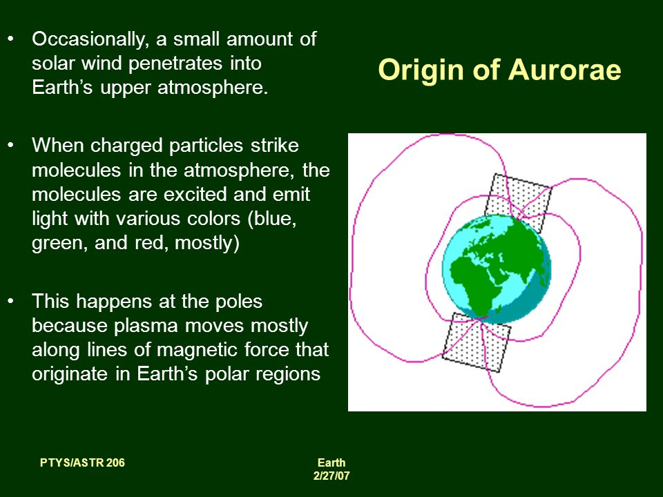 PTYS/ASTR 206Earth 2/27/07 Origin of Aurorae Occasionally, a small amount of solar wind penetrates into Earth's upper atmosphere.