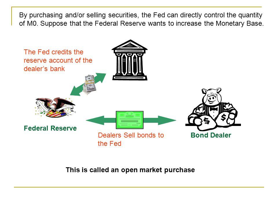 """M2 ($11.8T) M1 ($2.9T) M0 ($4T) """"Quantitative Easing"""" Money in the United States"""