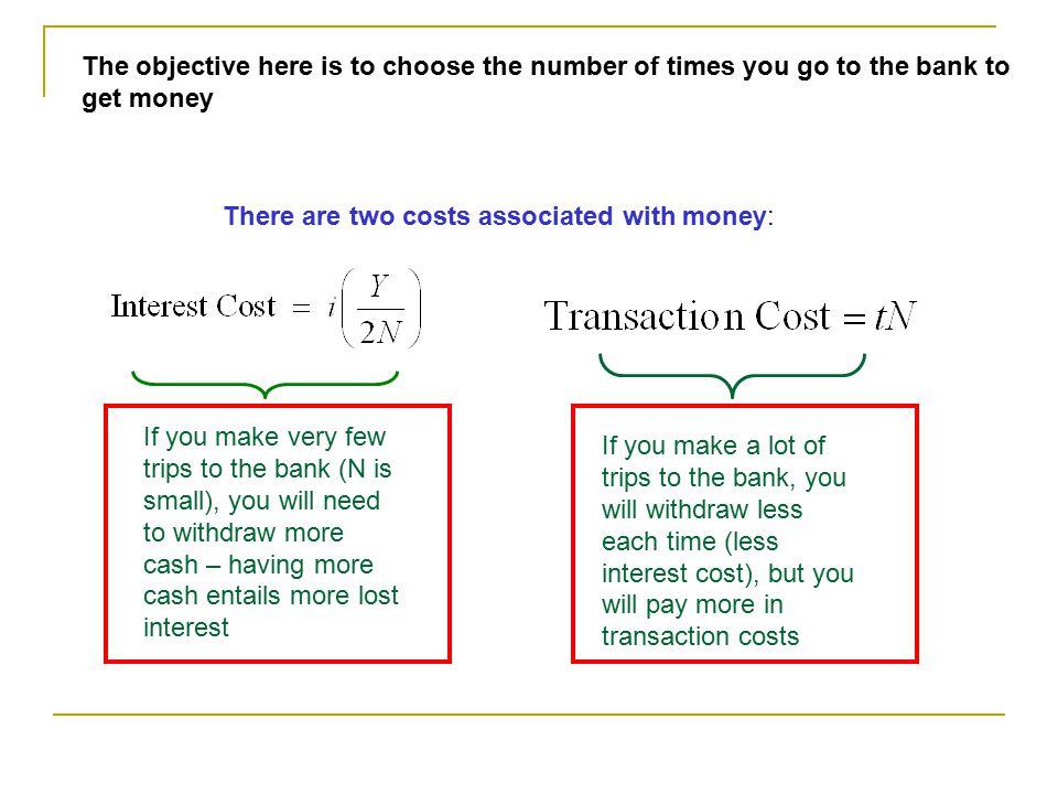 Average Cash Balances (Money Demand) Real Money Demand What determines N?