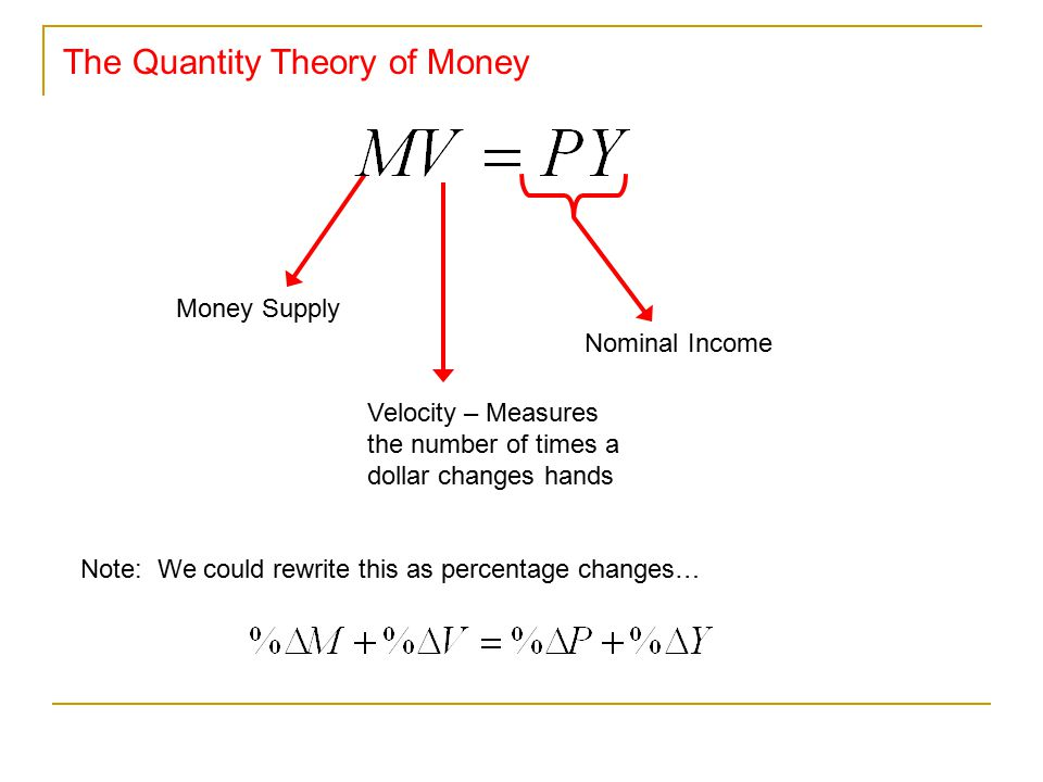 A common form of money demand can be written as follows: Real money demand is equal to a fraction (k is between zero and one) of real income. That fra