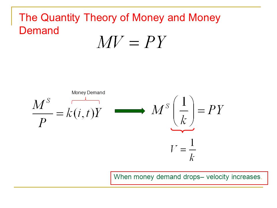 The Quantity Theory of Money Nominal Income Velocity – Measures the number of times a dollar changes hands Money Supply Note: We could rewrite this as