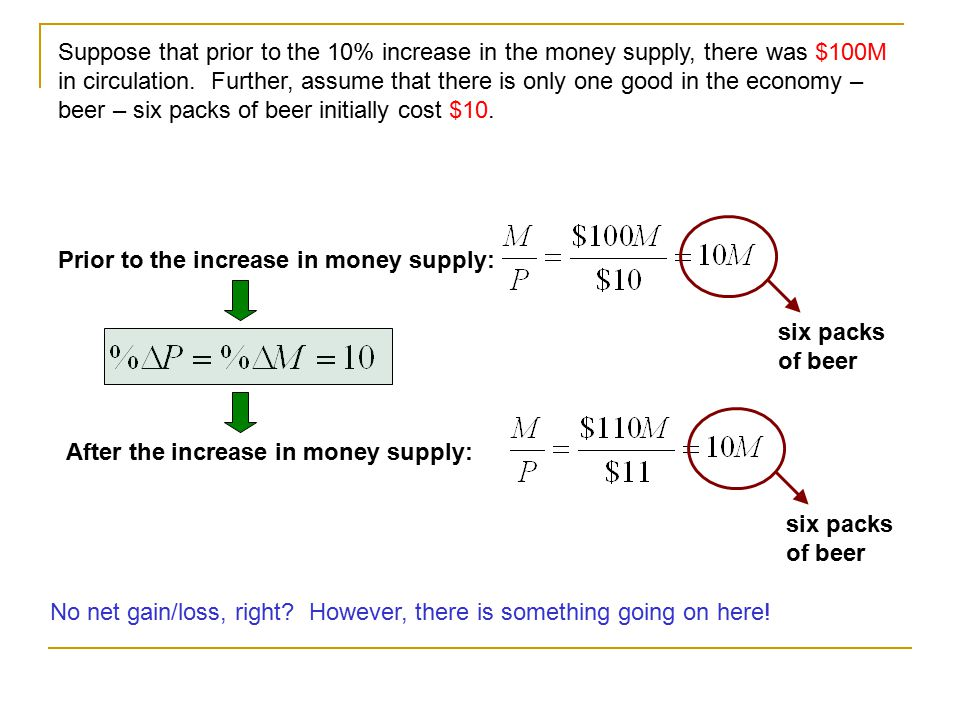 This one time increase in the money supply creates no inflation…just a one time adjustment in prices Time M 10% Time P 10% Again, the real economy is