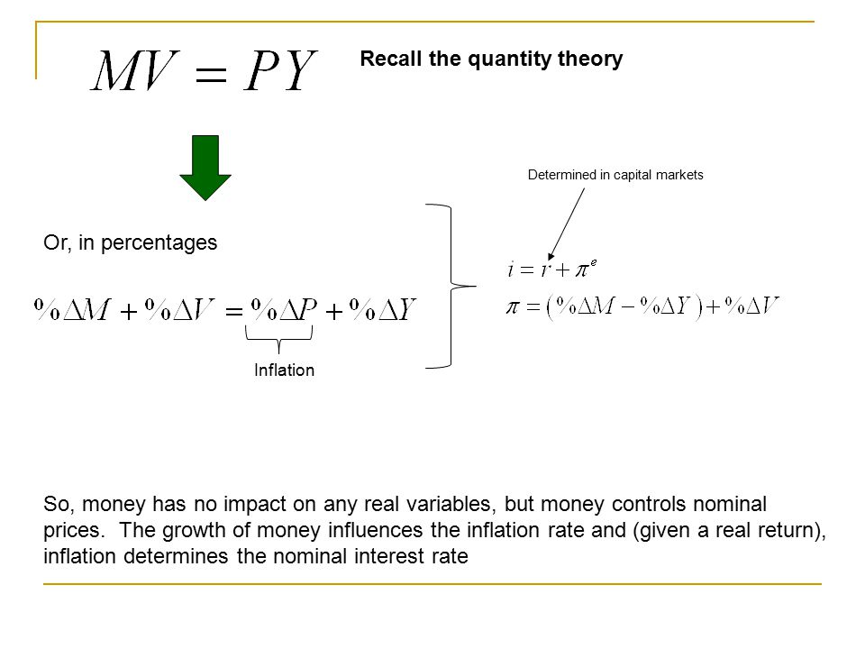 % Deviation from Trend Correlation = -.20 Real Interest Rate vs. M2 This is a problem