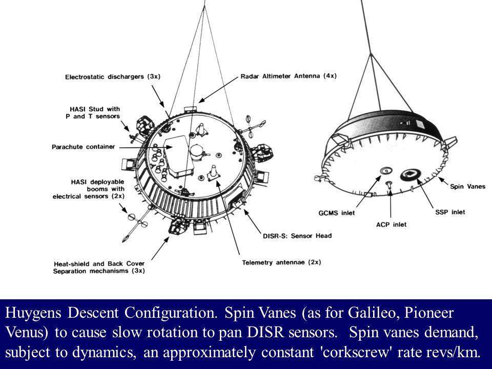 Croll-Milankovitch cycles on Titan .