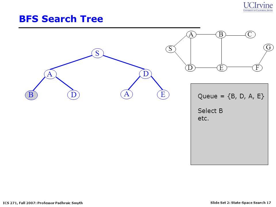 Slide Set 2: State-Space Search 17 ICS 271, Fall 2007: Professor Padhraic Smyth BFS Search Tree S S G AB D E C F A D A E BD Queue = {B, D, A, E} Selec