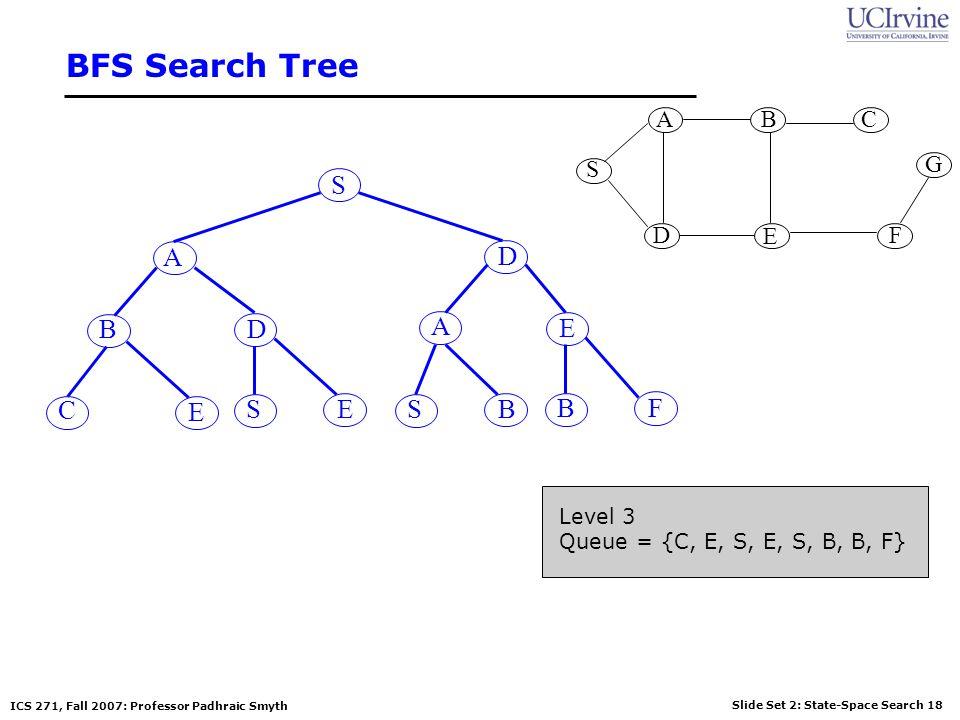Slide Set 2: State-Space Search 18 ICS 271, Fall 2007: Professor Padhraic Smyth BFS Search Tree S S G AB D E C F A D A E BD BF E SESB C Level 3 Queue