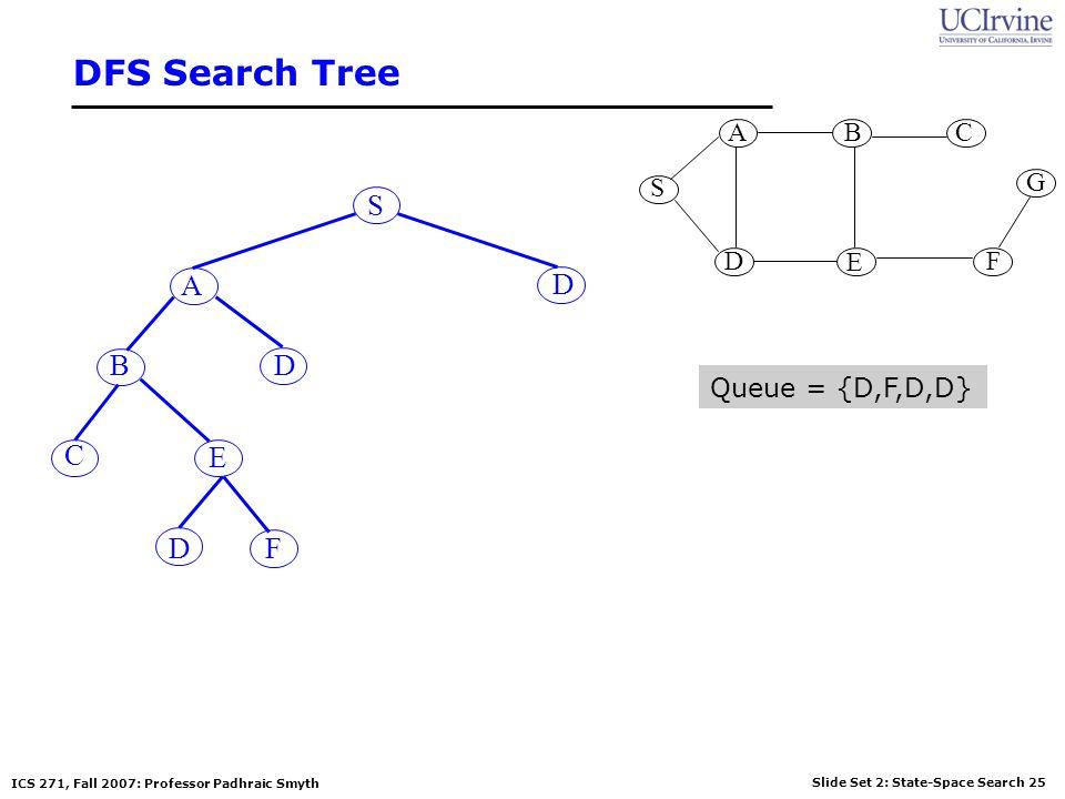 Slide Set 2: State-Space Search 25 ICS 271, Fall 2007: Professor Padhraic Smyth DFS Search Tree S S G AB D E C F A D BD E DF C Queue = {D,F,D,D}