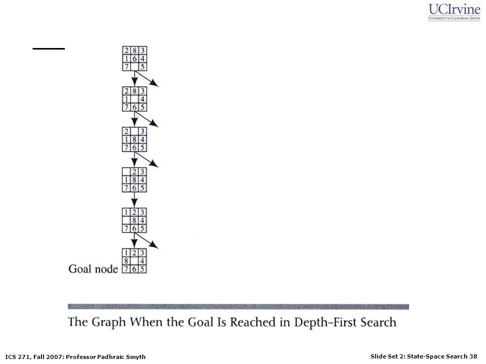 Slide Set 2: State-Space Search 38 ICS 271, Fall 2007: Professor Padhraic Smyth