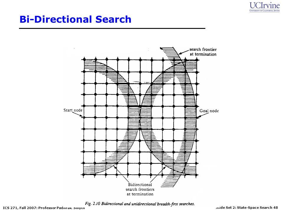 Slide Set 2: State-Space Search 48 ICS 271, Fall 2007: Professor Padhraic Smyth Bi-Directional Search