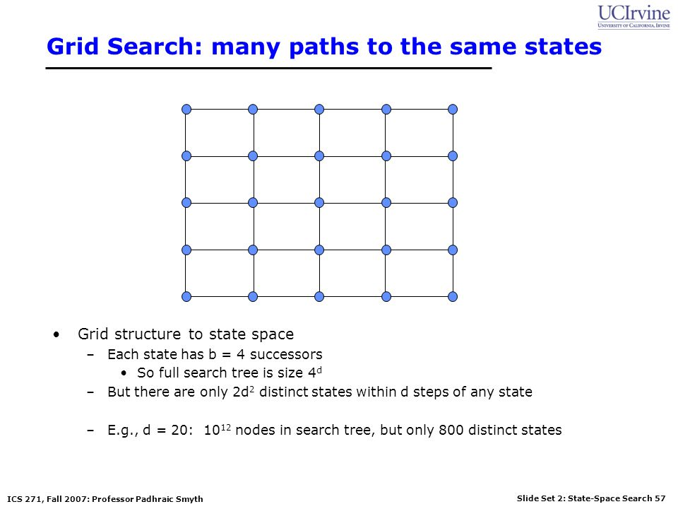 Slide Set 2: State-Space Search 57 ICS 271, Fall 2007: Professor Padhraic Smyth Grid Search: many paths to the same states Grid structure to state spa