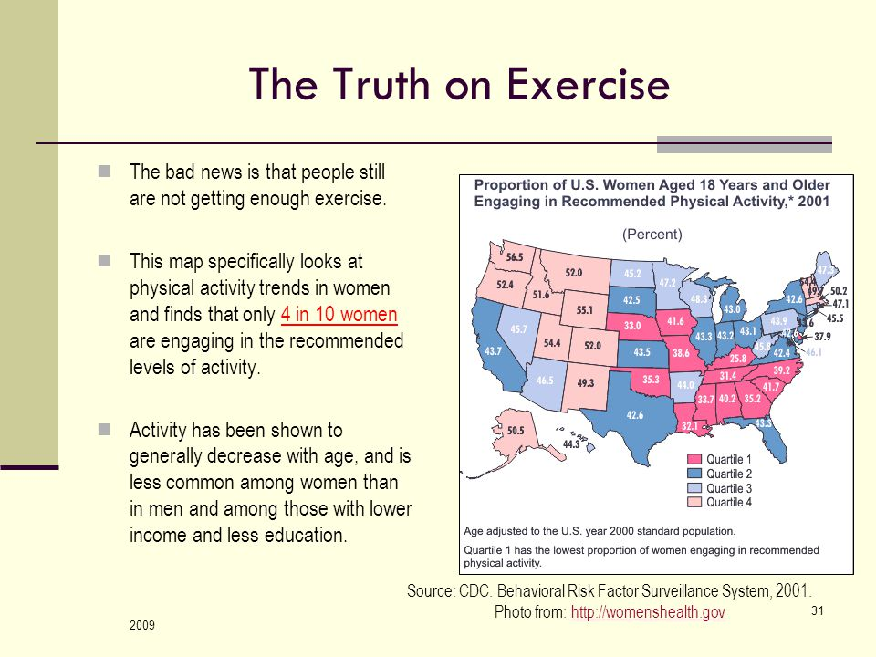 2009 31 The Truth on Exercise The bad news is that people still are not getting enough exercise.