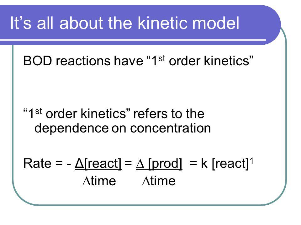A Kinetic Model based on O 2 - Δ O 2 = k ' O 2 ∆time So what.